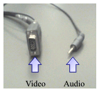 Picture of video and audio connecting cables